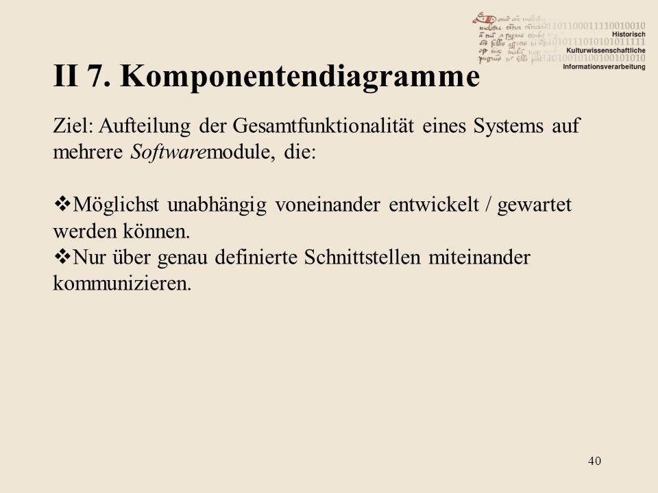 II 7. Komponentendiagramme 40 Ziel: Aufteilung der Gesamtfunktionalität eines Systems auf mehrere Softwaremodule, die: Möglichst unabhängig voneinande