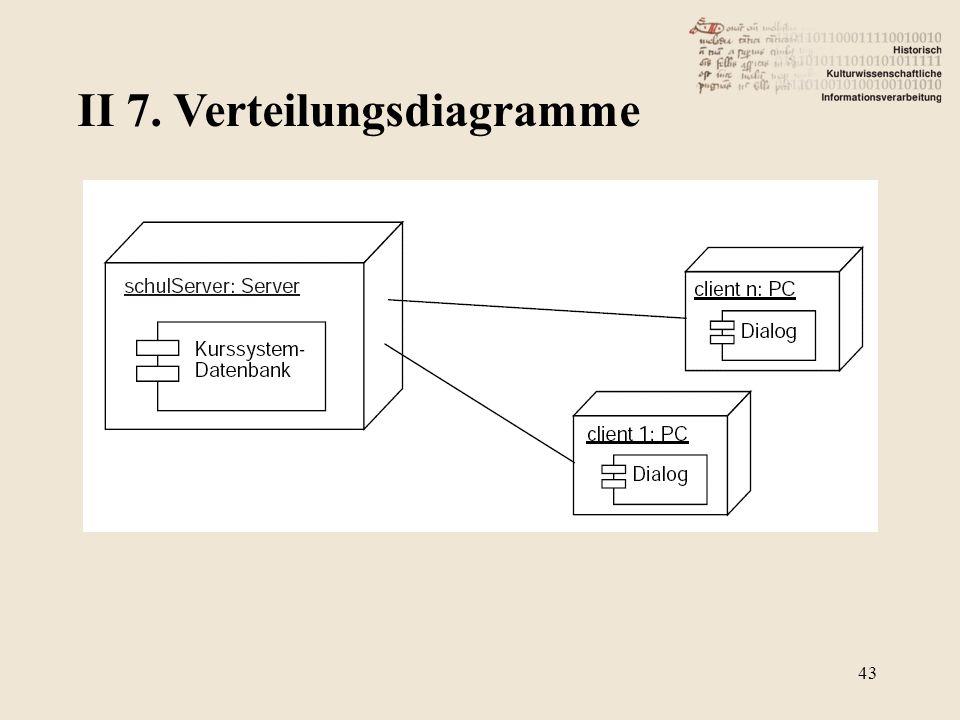 II 7. Verteilungsdiagramme 43