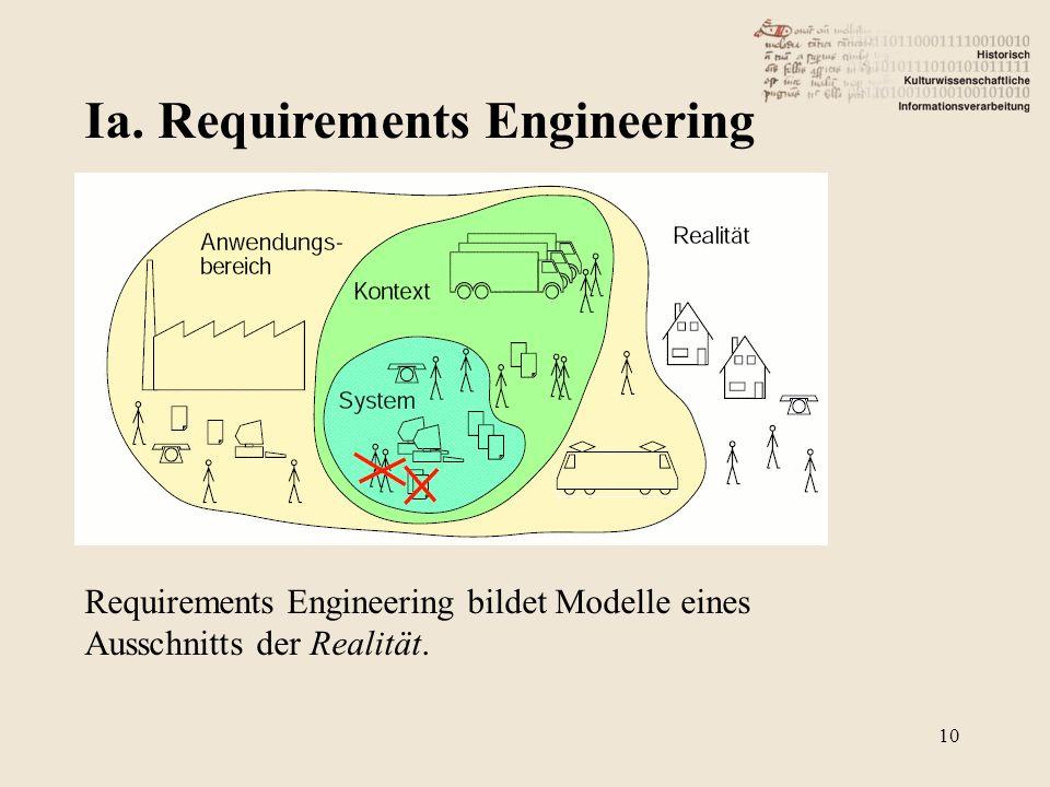 Ia. Requirements Engineering 10 Requirements Engineering bildet Modelle eines Ausschnitts der Realität.