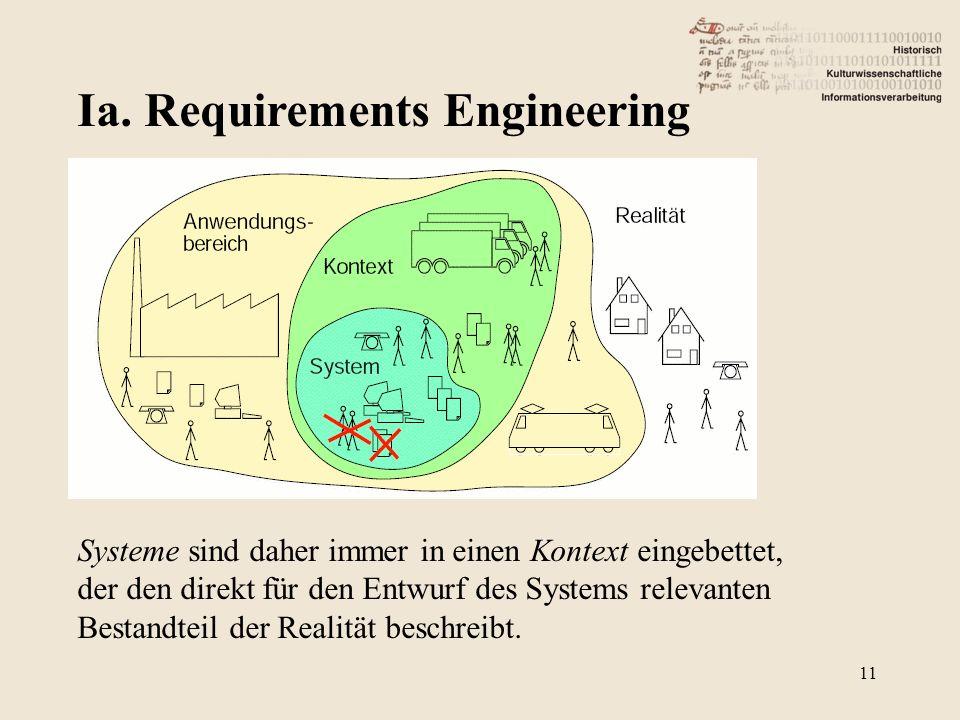 Ia. Requirements Engineering 11 Systeme sind daher immer in einen Kontext eingebettet, der den direkt für den Entwurf des Systems relevanten Bestandte