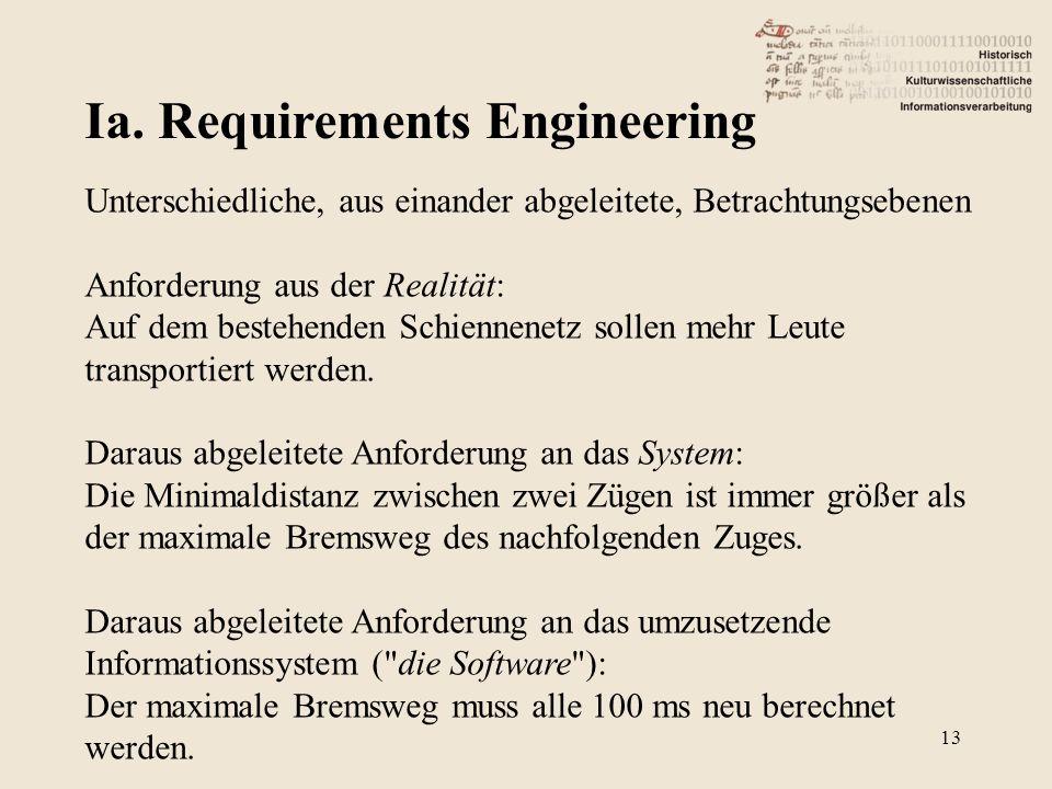 Ia. Requirements Engineering 13 Unterschiedliche, aus einander abgeleitete, Betrachtungsebenen Anforderung aus der Realität: Auf dem bestehenden Schie