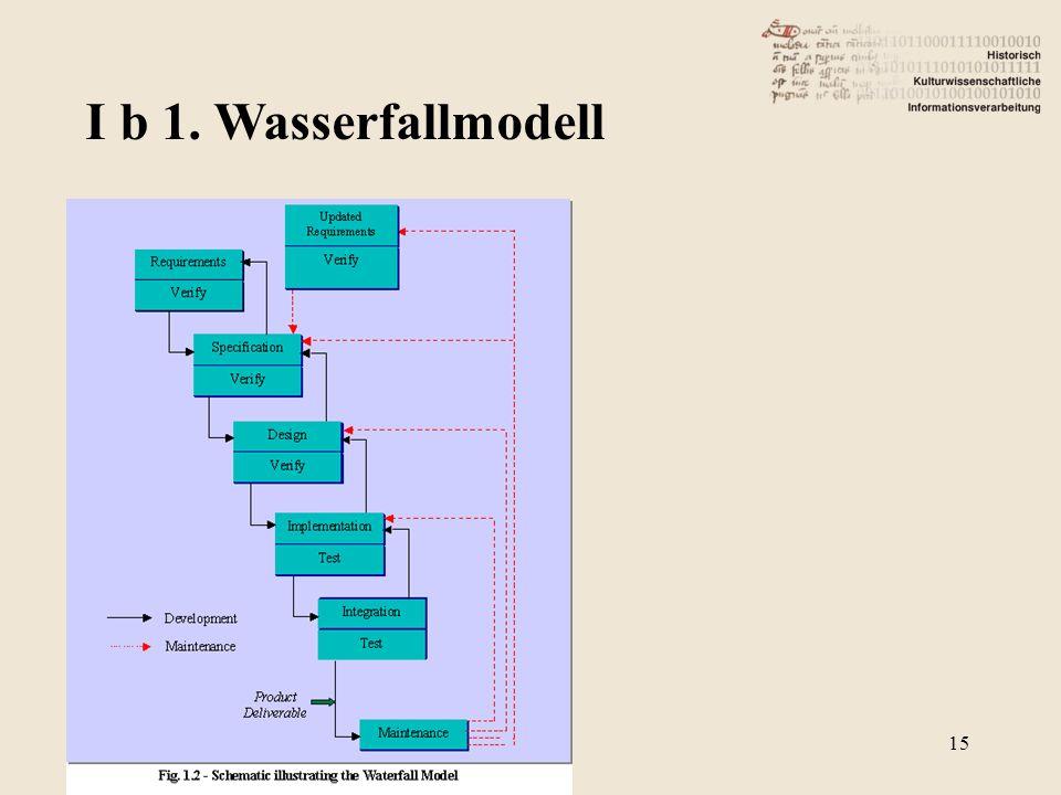 I b 1. Wasserfallmodell 15