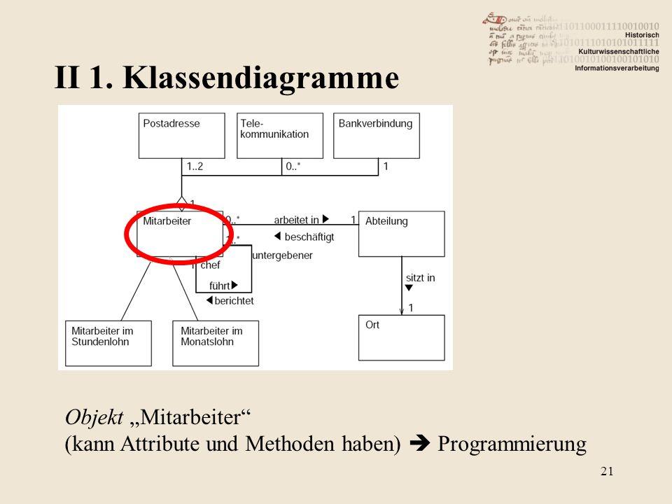 II 1. Klassendiagramme 21 Objekt Mitarbeiter (kann Attribute und Methoden haben) Programmierung