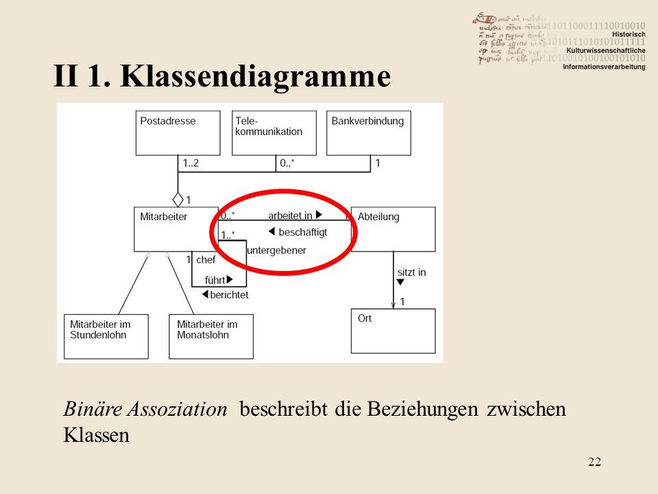 II 1. Klassendiagramme 22 Binäre Assoziation beschreibt die Beziehungen zwischen Klassen