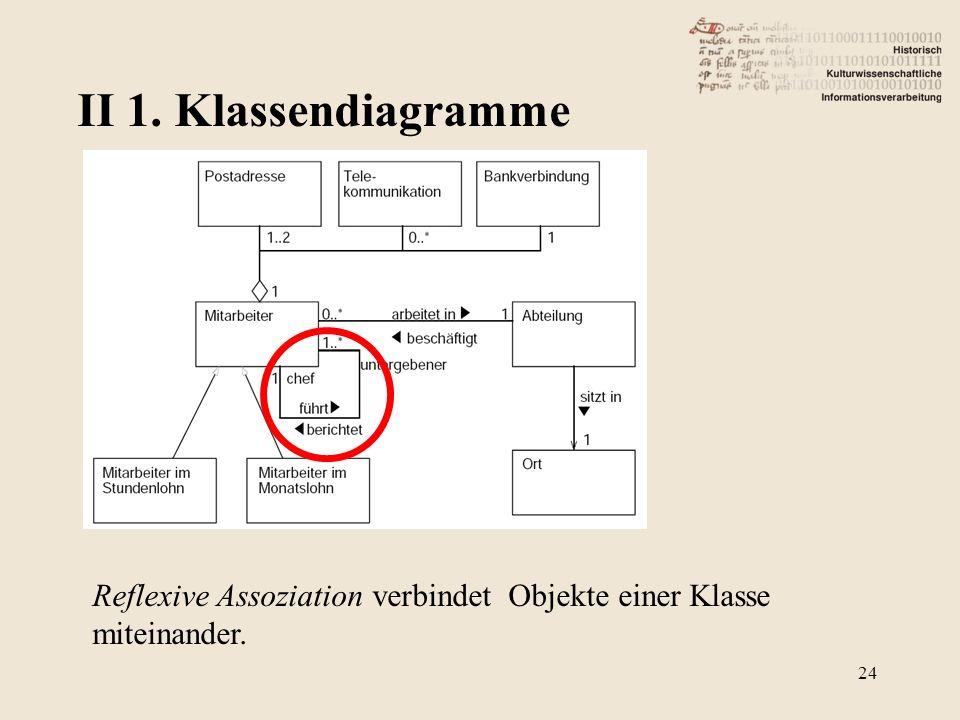 II 1. Klassendiagramme 24 Reflexive Assoziation verbindet Objekte einer Klasse miteinander.