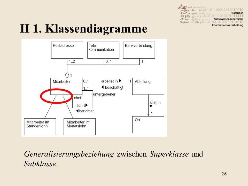 II 1. Klassendiagramme 26 Generalisierungsbeziehung zwischen Superklasse und Subklasse.