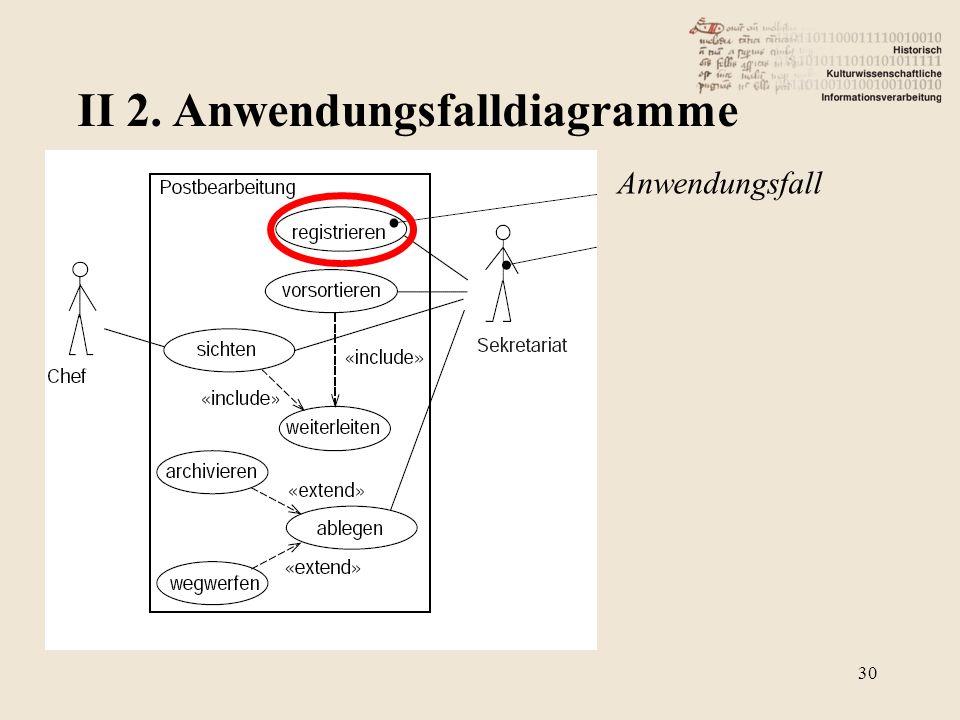 II 2. Anwendungsfalldiagramme 30 Anwendungsfall