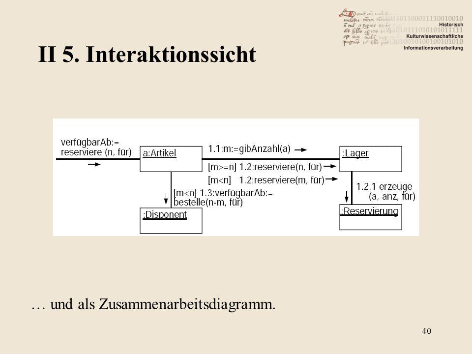 II 5. Interaktionssicht 40 … und als Zusammenarbeitsdiagramm.