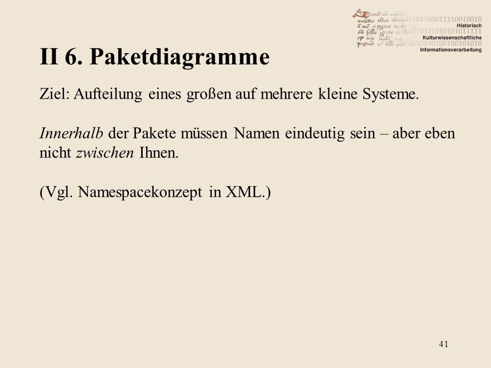 II 6. Paketdiagramme 41 Ziel: Aufteilung eines großen auf mehrere kleine Systeme. Innerhalb der Pakete müssen Namen eindeutig sein – aber eben nicht z