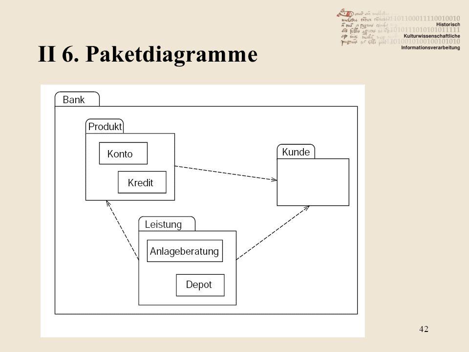 II 6. Paketdiagramme 42