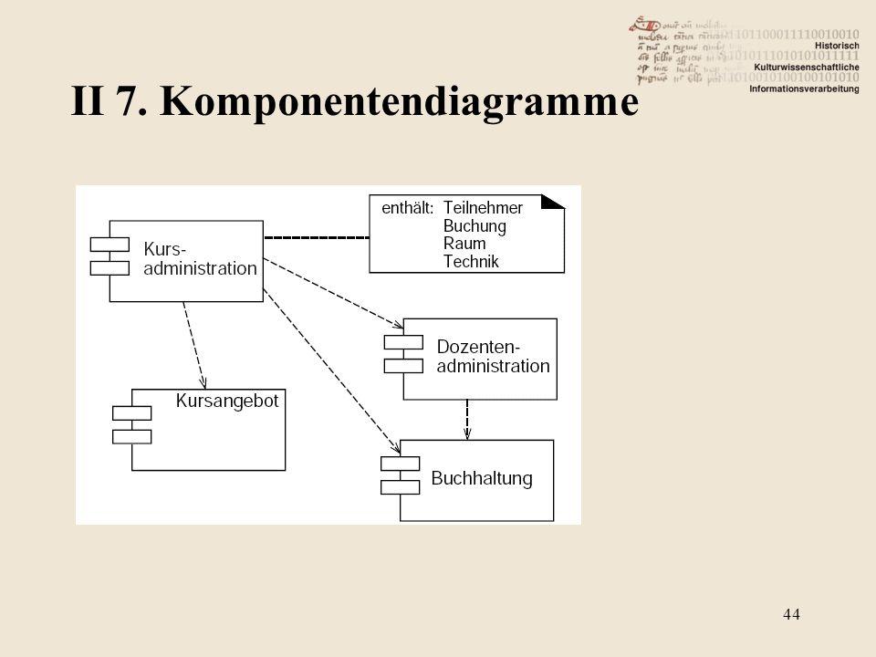 II 7. Komponentendiagramme 44