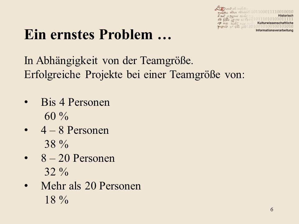 Ein ernstes Problem … 6 In Abhängigkeit von der Teamgröße. Erfolgreiche Projekte bei einer Teamgröße von: Bis 4 Personen 60 % 4 – 8 Personen 38 % 8 –