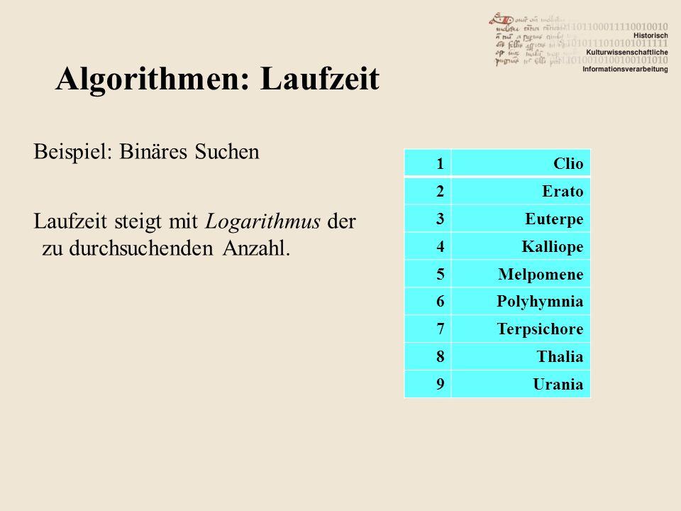 Beispiel: Binäres Suchen Laufzeit steigt mit Logarithmus der zu durchsuchenden Anzahl. Algorithmen: Laufzeit 1Clio 2Erato 3Euterpe 4Kalliope 5Melpomen