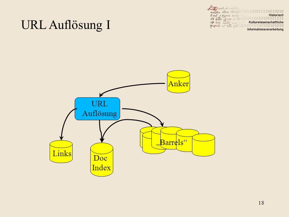 URL Auflösung I Barrels Anker URL Auflösung Links Doc Index 18