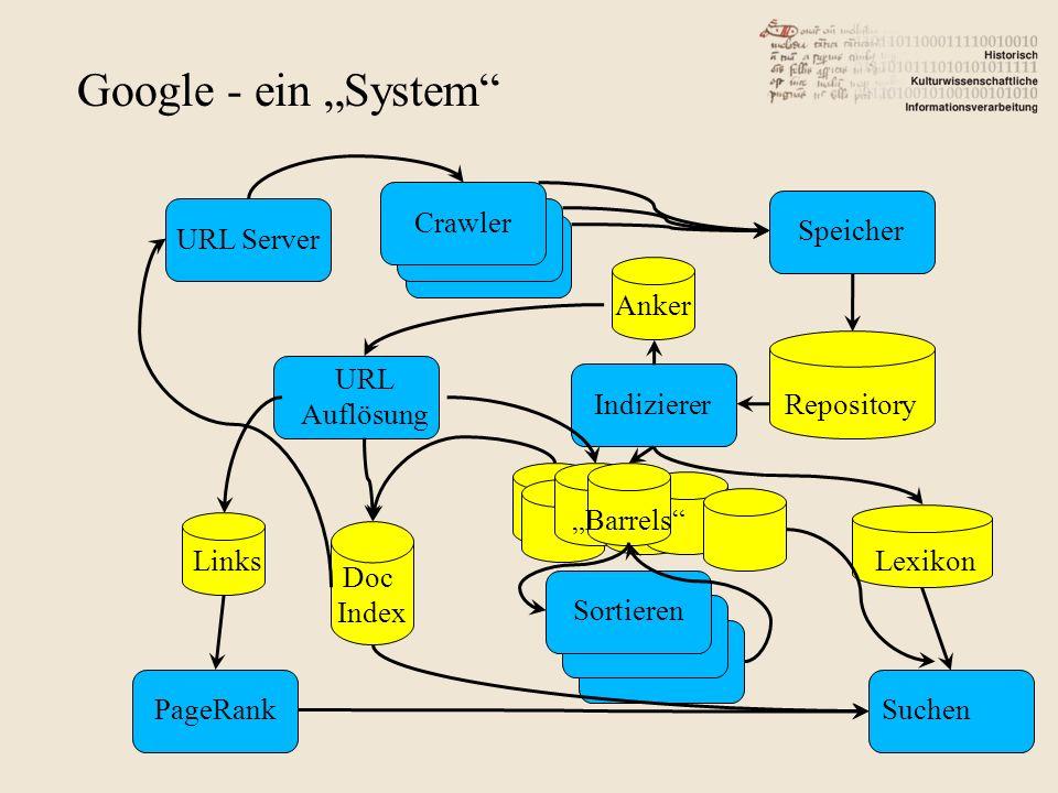 Google - ein System URL Server URL Auflösung Sortieren PageRankSuchen Crawler Speicher Indizierer Barrels Anker Doc Index Repository LexikonLinks