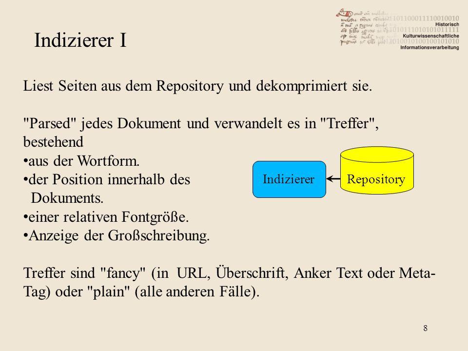 Indizierer I Liest Seiten aus dem Repository und dekomprimiert sie.