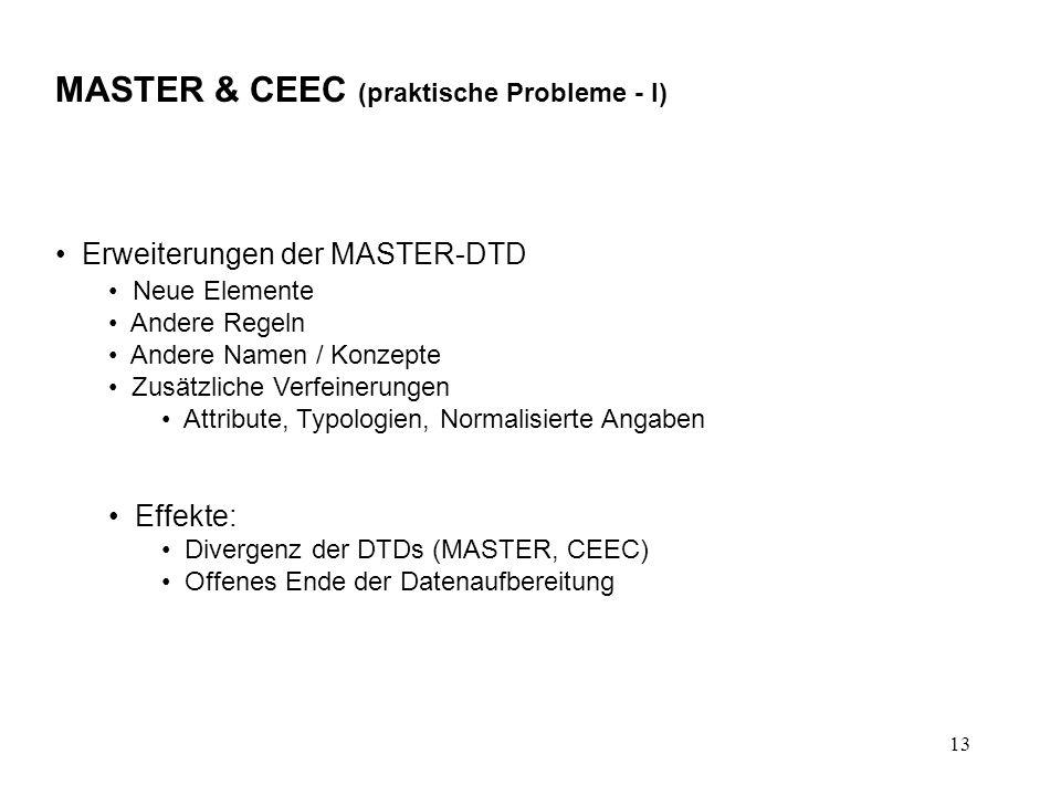 13 MASTER & CEEC (praktische Probleme - I) Erweiterungen der MASTER-DTD Neue Elemente Andere Regeln Andere Namen / Konzepte Zusätzliche Verfeinerungen Attribute, Typologien, Normalisierte Angaben Effekte: Divergenz der DTDs (MASTER, CEEC) Offenes Ende der Datenaufbereitung