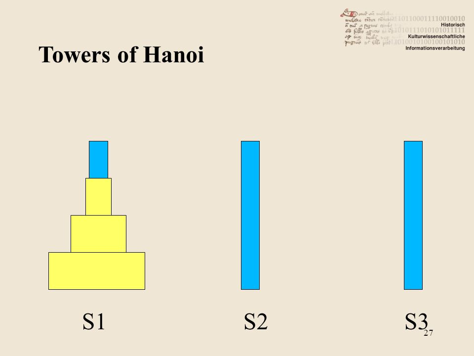 Towers of Hanoi S1 S2 S3 27