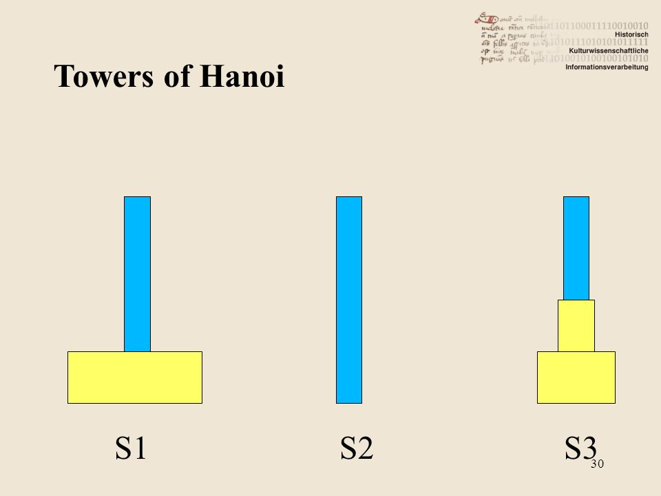 Towers of Hanoi S1 S2 S3 30