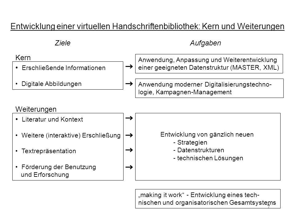 18 Die Verfeinerung der Datenstruktur: Beispiel und Praxis: Äußere Beschreibung, Buchschmuck...