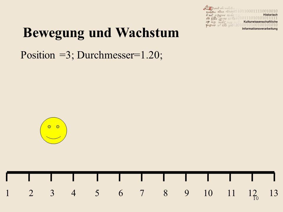 Bewegung und Wachstum Position =3; Durchmesser=1.20; 1 2 3 4 5 6 7 8 9 10 11 12 13 10
