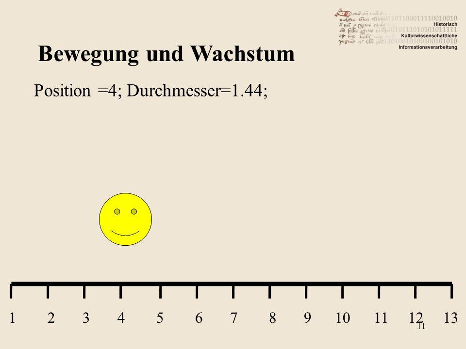 Bewegung und Wachstum Position =4; Durchmesser=1.44; 1 2 3 4 5 6 7 8 9 10 11 12 13 11