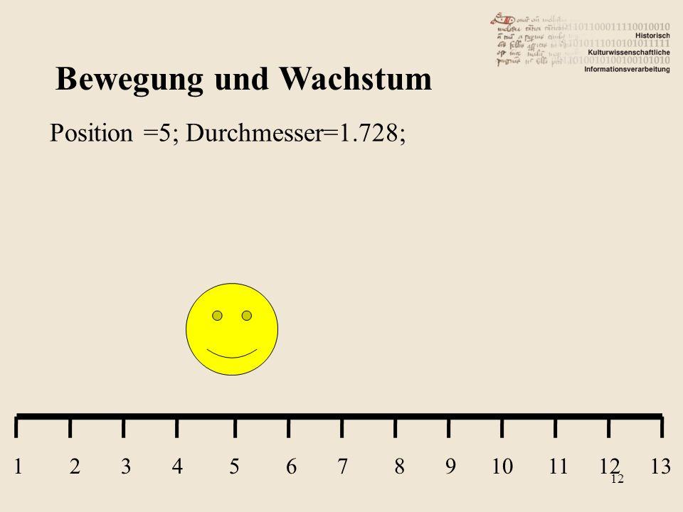 Bewegung und Wachstum Position =5; Durchmesser=1.728; 1 2 3 4 5 6 7 8 9 10 11 12 13 12