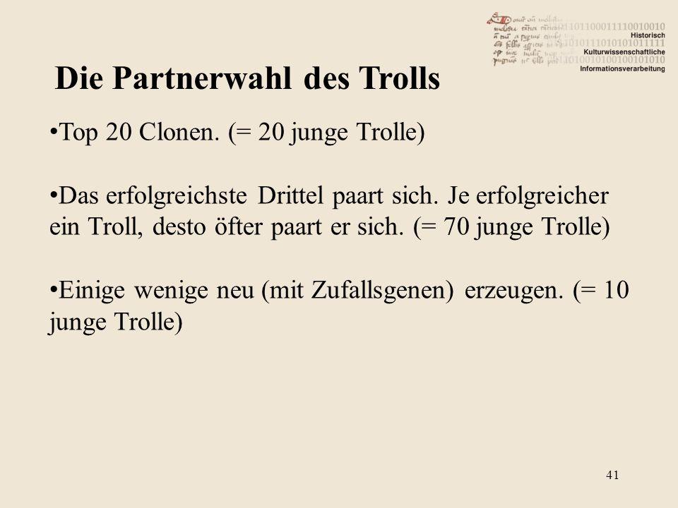 Die Partnerwahl des Trolls Top 20 Clonen.