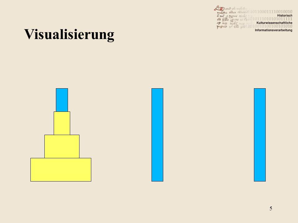 Visualisierung 5