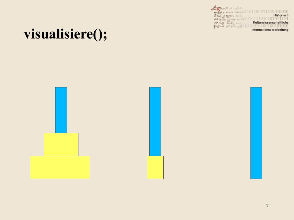 visualisiere(); 7