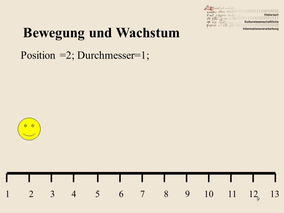 Bewegung und Wachstum Position =2; Durchmesser=1; 1 2 3 4 5 6 7 8 9 10 11 12 13 9
