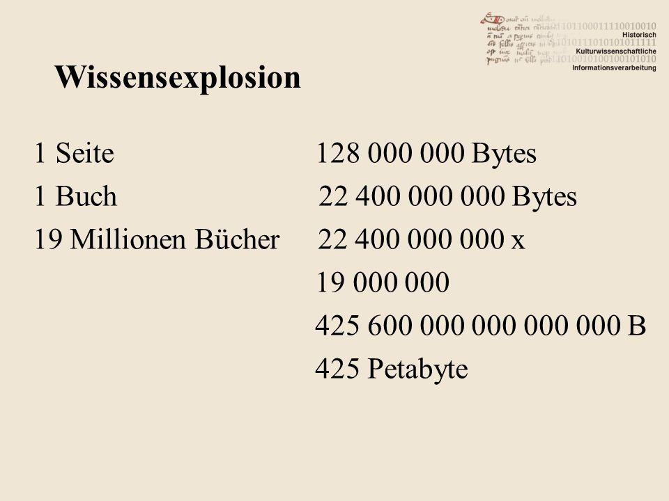 1 Seite 128 000 000 Bytes 1 Buch 22 400 000 000 Bytes 19 Millionen Bücher 22 400 000 000 x 19 000 000 425 600 000 000 000 000 B 425 Petabyte Wissensexplosion