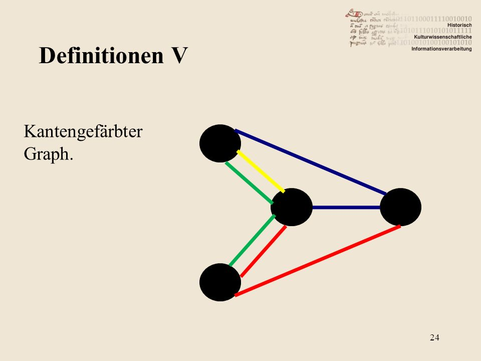 Definitionen V Kantengefärbter Graph. 24