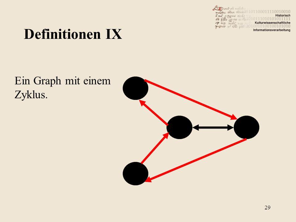Definitionen IX Ein Graph mit einem Zyklus. 29