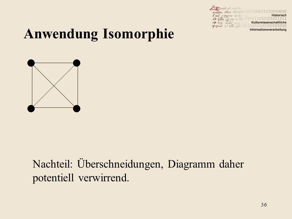 Anwendung Isomorphie Nachteil: Überschneidungen, Diagramm daher potentiell verwirrend. 36