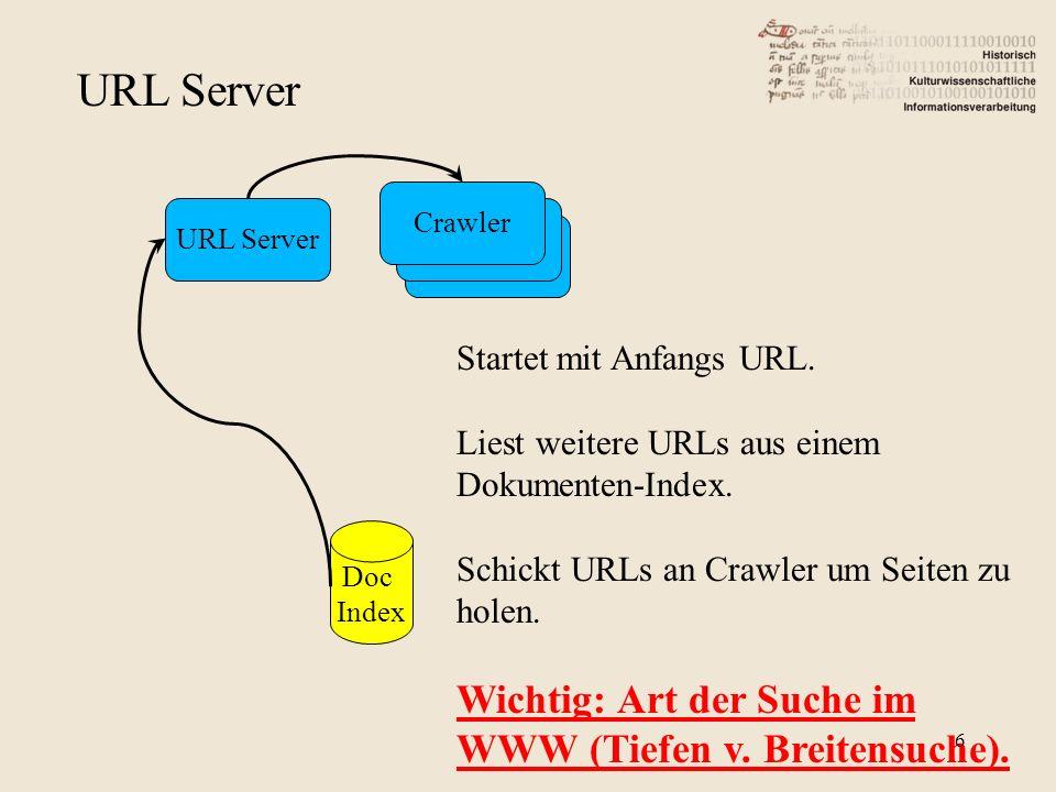 URL Server Crawler URL Server Doc Index Startet mit Anfangs URL.