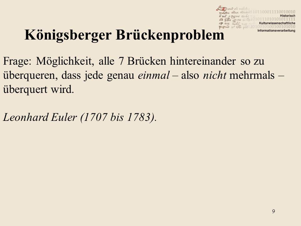 Königsberger Brückenproblem Frage: Möglichkeit, alle 7 Brücken hintereinander so zu überqueren, dass jede genau einmal – also nicht mehrmals – überquert wird.