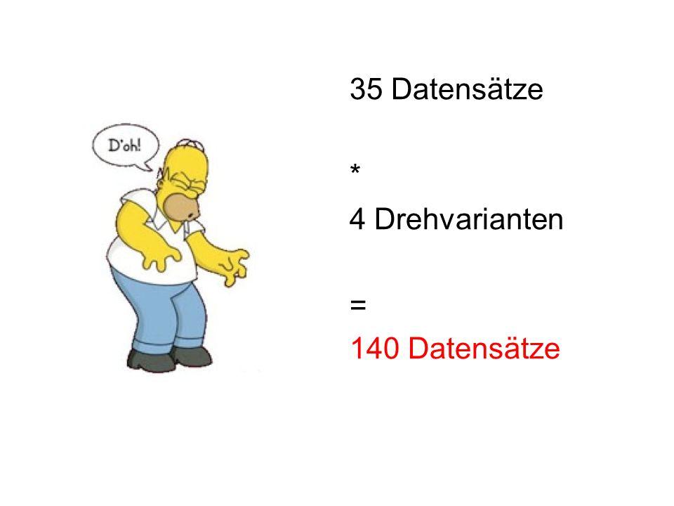 35 Datensätze * 4 Drehvarianten = 140 Datensätze