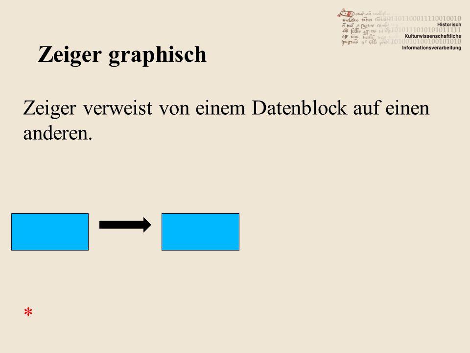 Zeiger verweist von einem Datenblock auf einen anderen. * Zeiger graphisch