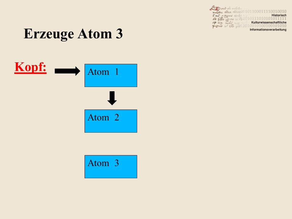 Kopf: Erzeuge Atom 3 Atom 1 Atom 2 Atom 3