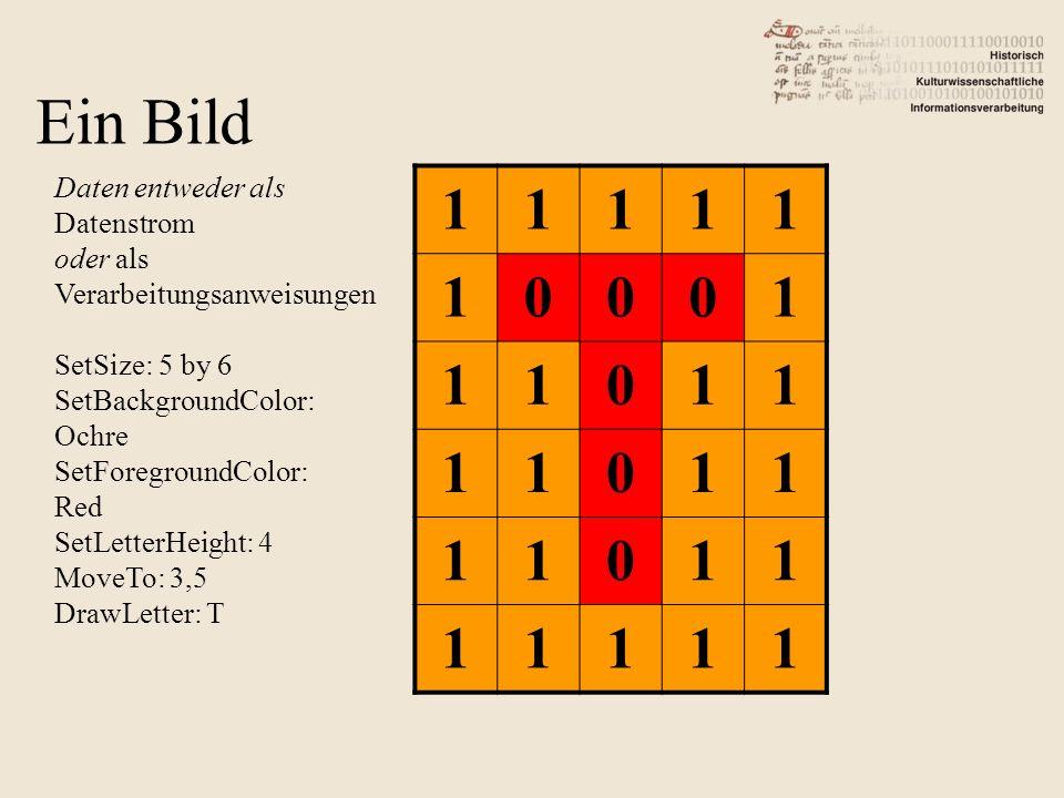 11111 10001 11011 11011 11011 11111 Daten entweder als Datenstrom oder als Verarbeitungsanweisungen SetSize: 5 by 6 SetBackgroundColor: Ochre SetForegroundColor: Red SetLetterHeight: 4 MoveTo: 3,5 DrawLetter: T Ein Bild