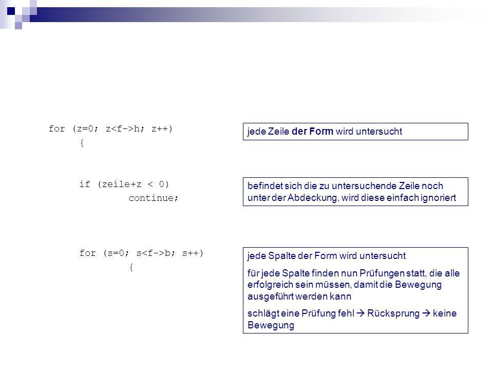 if (f->data[z] [s]) { if ((offset < 16) && spielfeld[zeile+z][neue_spalte+s]) return; if ((offset > 0) && spielfeld[zeile+z+1][neue_spalte+s]) return; } Prüfung 1: befindet sich an dieser Stelle der Form ein Segment.