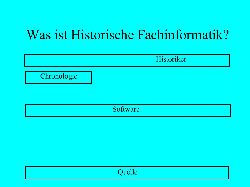 Was ist Historische Fachinformatik? Historiker Quelle Software Chronologie