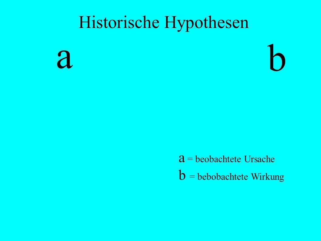 Historische Hypothesen a b a = beobachtete Ursache b = bebobachtete Wirkung