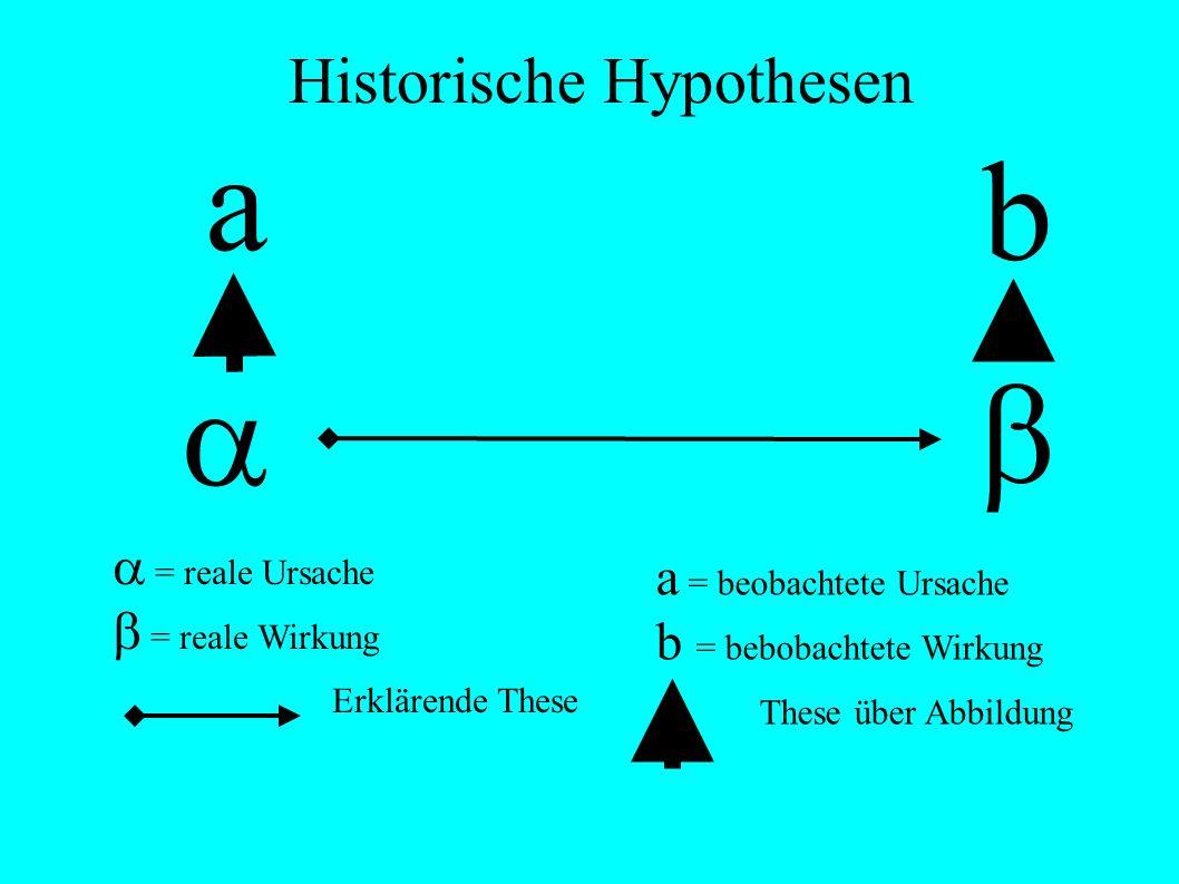 Historische Hypothesen = reale Ursache = reale Wirkung E Erklärende These a b a = beobachtete Ursache b = bebobachtete Wirkung T These über Abbildung