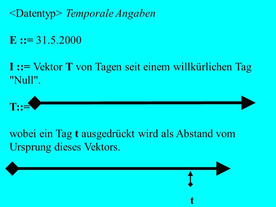 Temporale Angaben E ::= 31.5.2000 I ::= Vektor T von Tagen seit einem willkürlichen Tag Null .