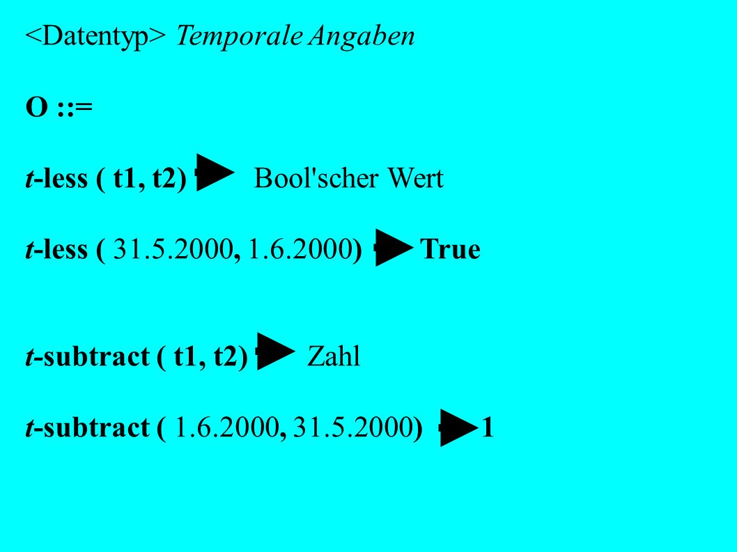 Temporale Angaben O ::= t-less ( t1, t2) Bool scher Wert t-less ( 31.5.2000, 1.6.2000) True t-subtract ( t1, t2) Zahl t-subtract ( 1.6.2000, 31.5.2000) 1