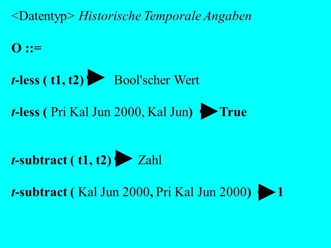 Historische Temporale Angaben O ::= t-less ( t1, t2) Bool scher Wert t-less ( Pri Kal Jun 2000, Kal Jun) True t-subtract ( t1, t2) Zahl t-subtract ( Kal Jun 2000, Pri Kal Jun 2000) 1