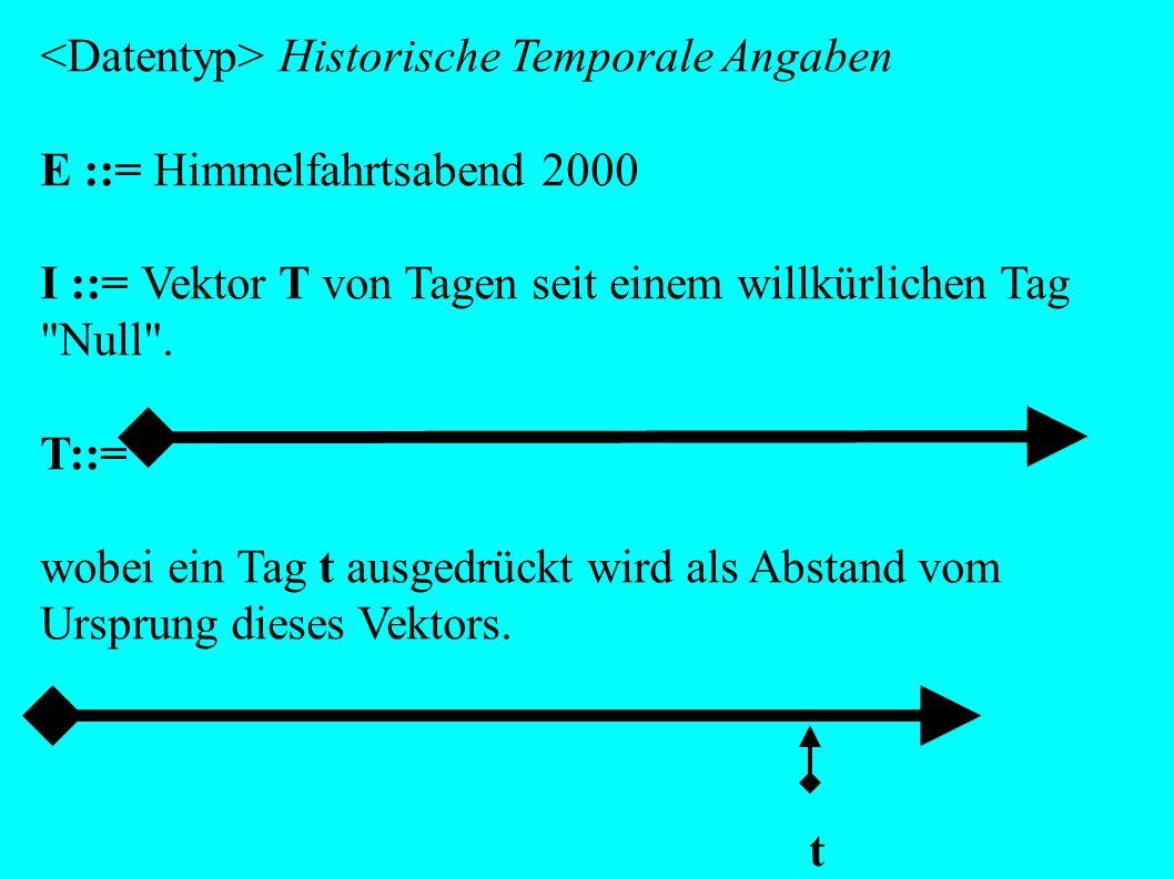Historische Temporale Angaben E ::= Himmelfahrtsabend 2000 I ::= Vektor T von Tagen seit einem willkürlichen Tag Null .