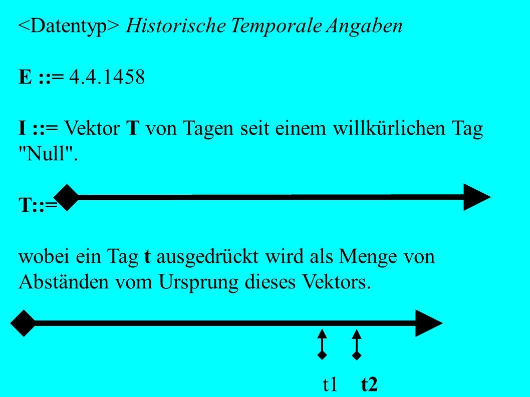 Historische Temporale Angaben E ::= 4.4.1458 I ::= Vektor T von Tagen seit einem willkürlichen Tag Null .